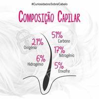 Curiosidade, você sabe qual é o composição química do fio de cabelo? #cabelos #tricologia #salãodebeleza
