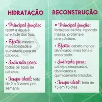 Muitas pessoas tem dúvidas entre esses dois tratamentos! Veja qual o mais adequado pra você 😉 #hidratacao #reconstrucao #cabelo #ahazou #cuidadoscomocabelo