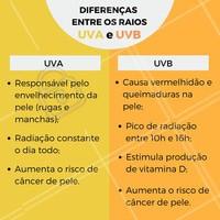 Olha só as diferenças entre os raios UVA e UVB!   #estéticafacial #cuidadoscomapele #ahazouestetica #peleperfeita