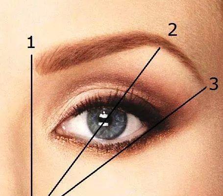 esteticista dermopigmentador(a) designer de sobrancelhas depilador(a)