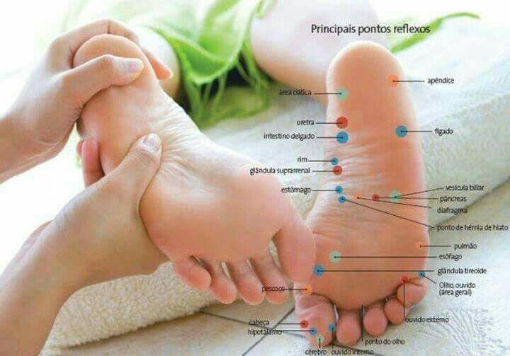 Reflexologia, uma técnica de massagem maravilhosa! outros podólogo(a)