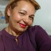 Maria Zenite. Mendes porto Negócios